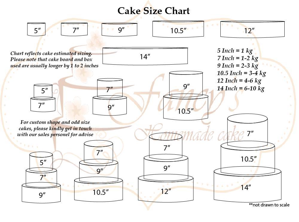 Cake Size Chart Fancys Cake